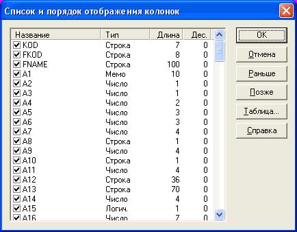 Dbf Редактор Скачать